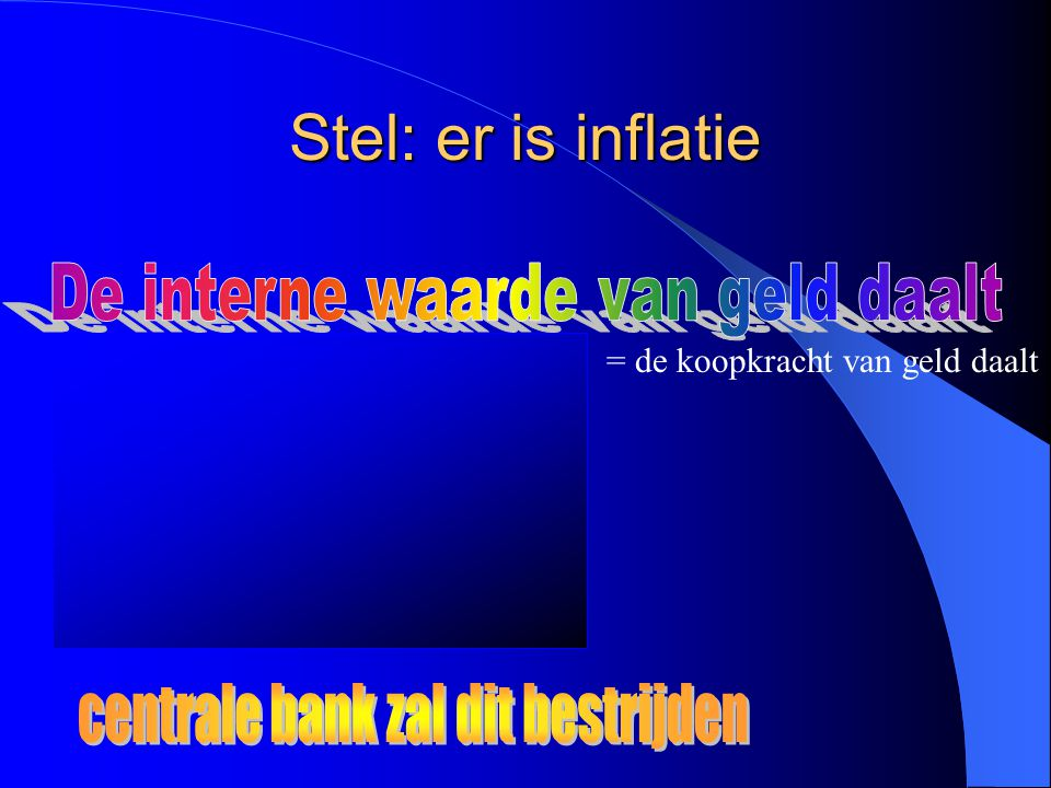 Stel: er is inflatie De interne waarde van geld daalt