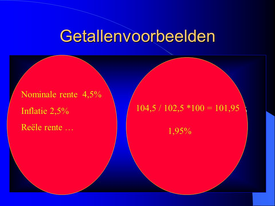 Getallenvoorbeelden € 1000 Prijs € 10 (gemiddeld per product)