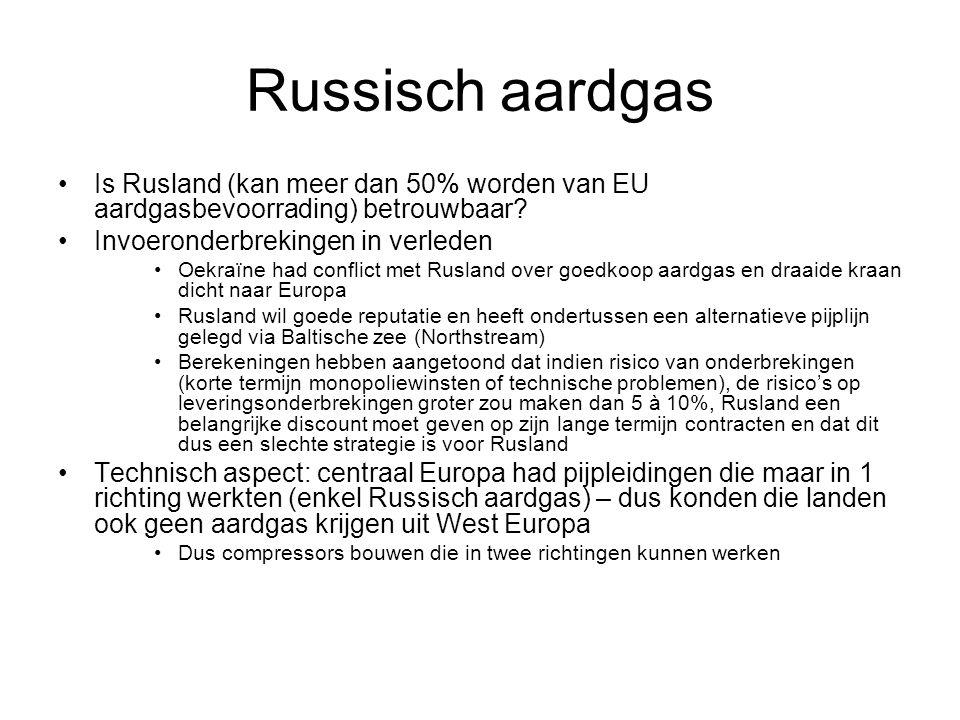 Russisch aardgas Is Rusland (kan meer dan 50% worden van EU aardgasbevoorrading) betrouwbaar Invoeronderbrekingen in verleden.