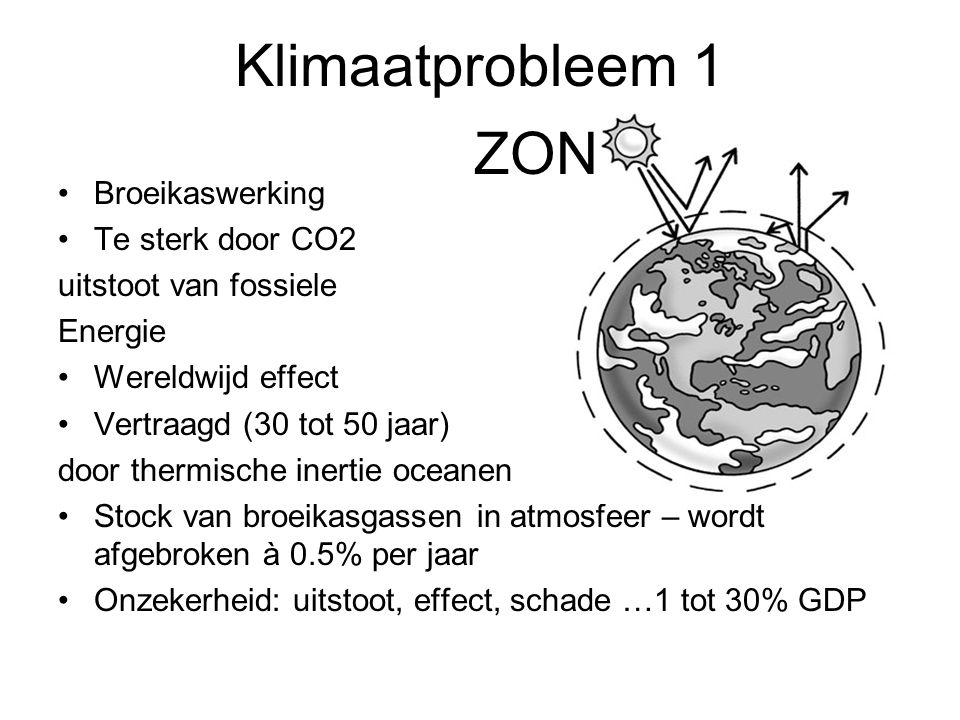 Klimaatprobleem 1 ZON Broeikaswerking Te sterk door CO2