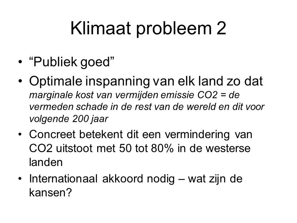 Klimaat probleem 2 Publiek goed