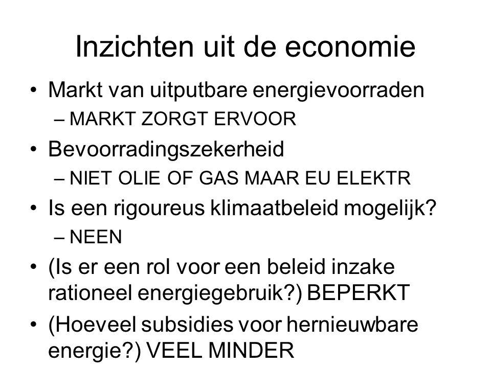 Inzichten uit de economie