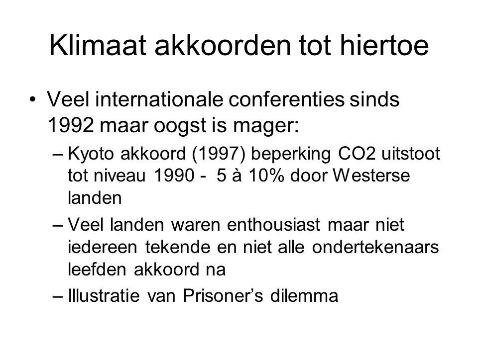 Klimaat akkoorden tot hiertoe