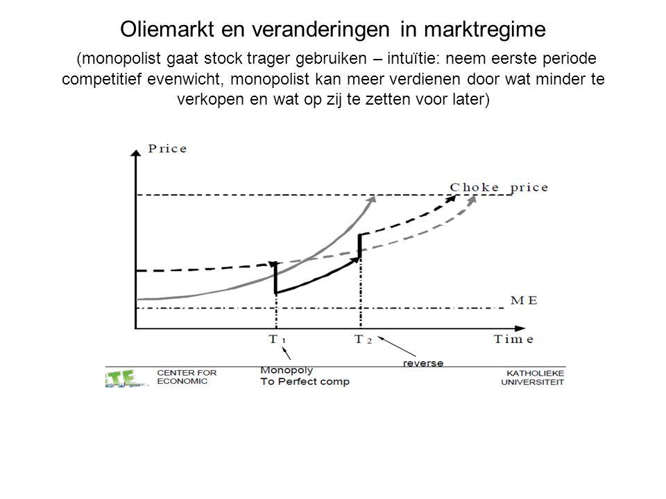Oliemarkt en veranderingen in marktregime (monopolist gaat stock trager gebruiken – intuïtie: neem eerste periode competitief evenwicht, monopolist kan meer verdienen door wat minder te verkopen en wat op zij te zetten voor later)