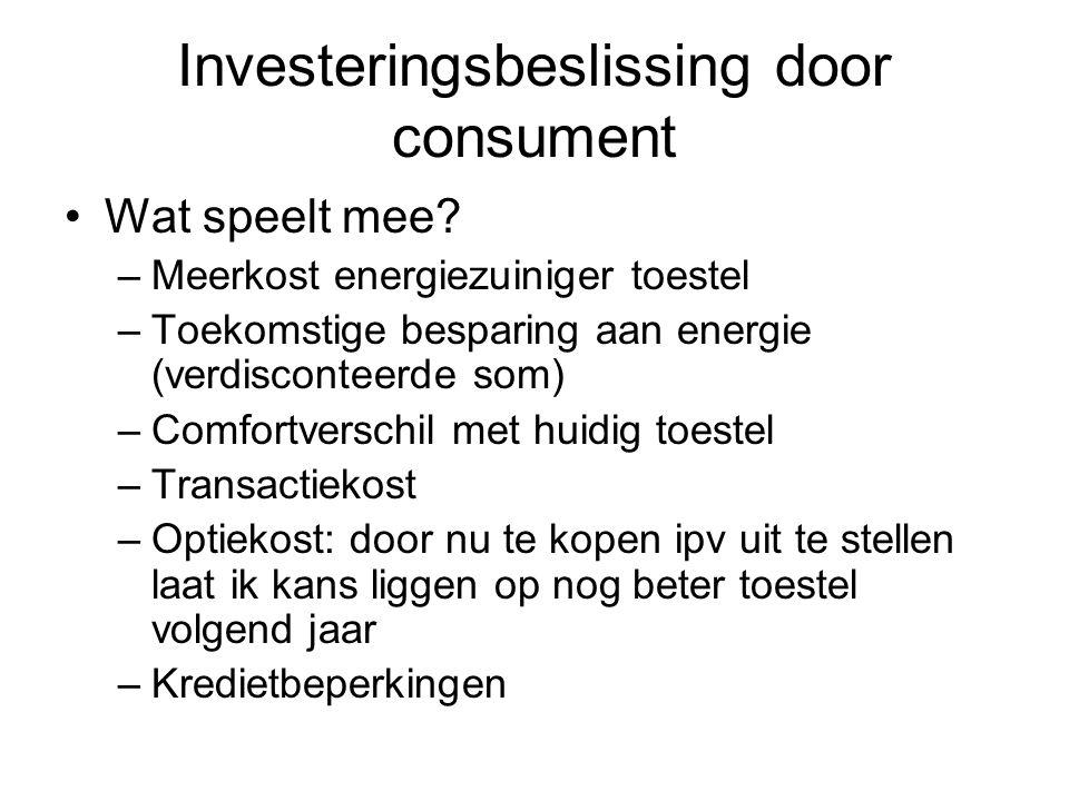 Investeringsbeslissing door consument