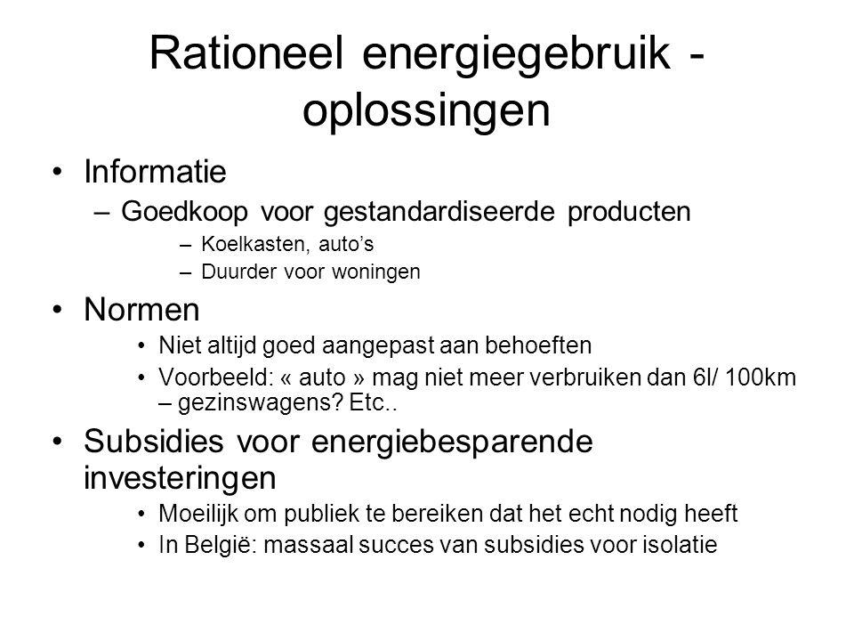 Rationeel energiegebruik - oplossingen