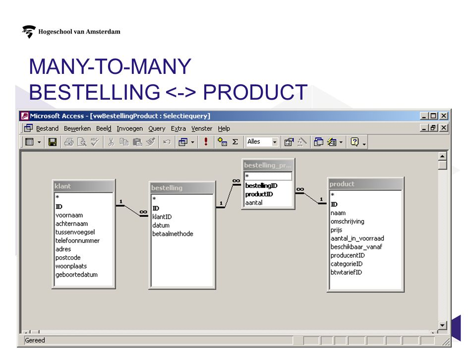 Many-to-many bestelling <-> product