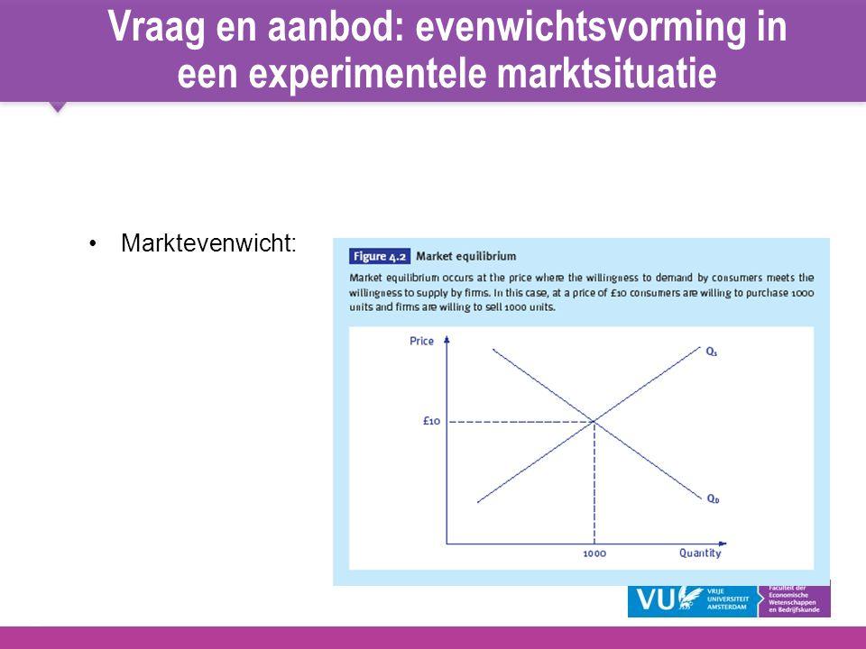 Vraag en aanbod: evenwichtsvorming in een experimentele marktsituatie