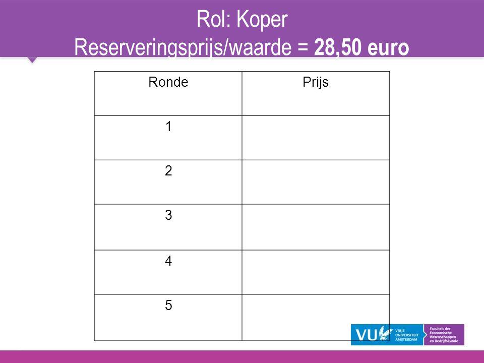 Reserveringsprijs/waarde = 28,50 euro