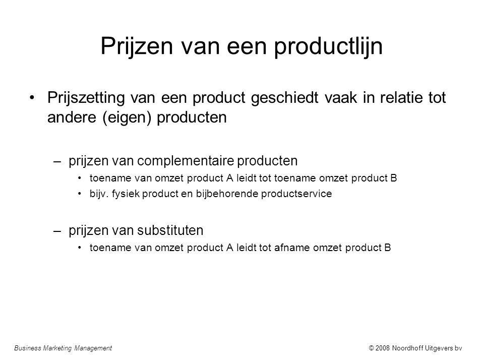 Prijzen van een productlijn
