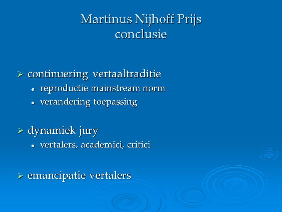 Martinus Nijhoff Prijs conclusie