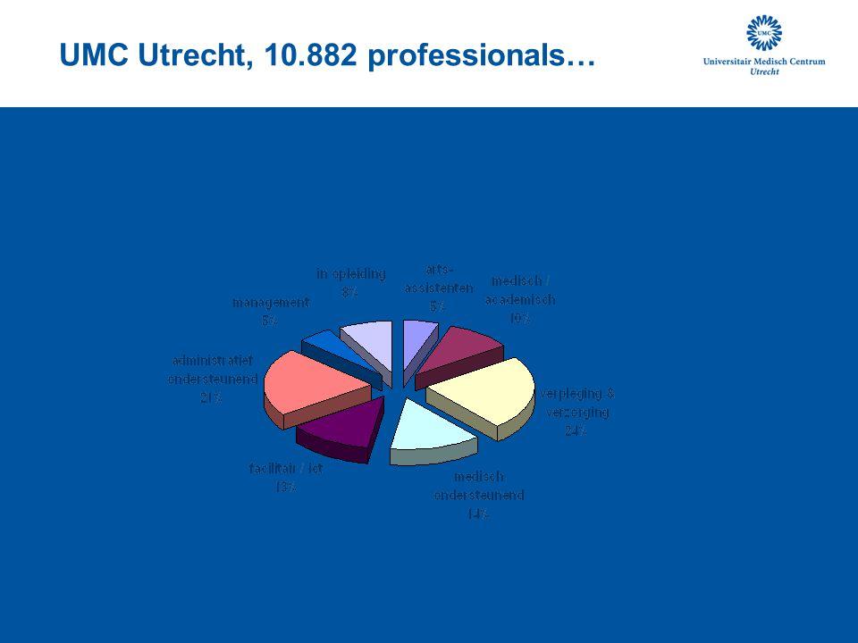 UMC Utrecht, 10.882 professionals…