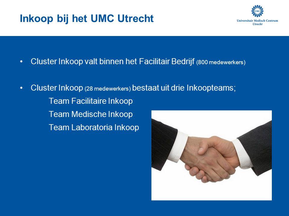 Inkoop bij het UMC Utrecht