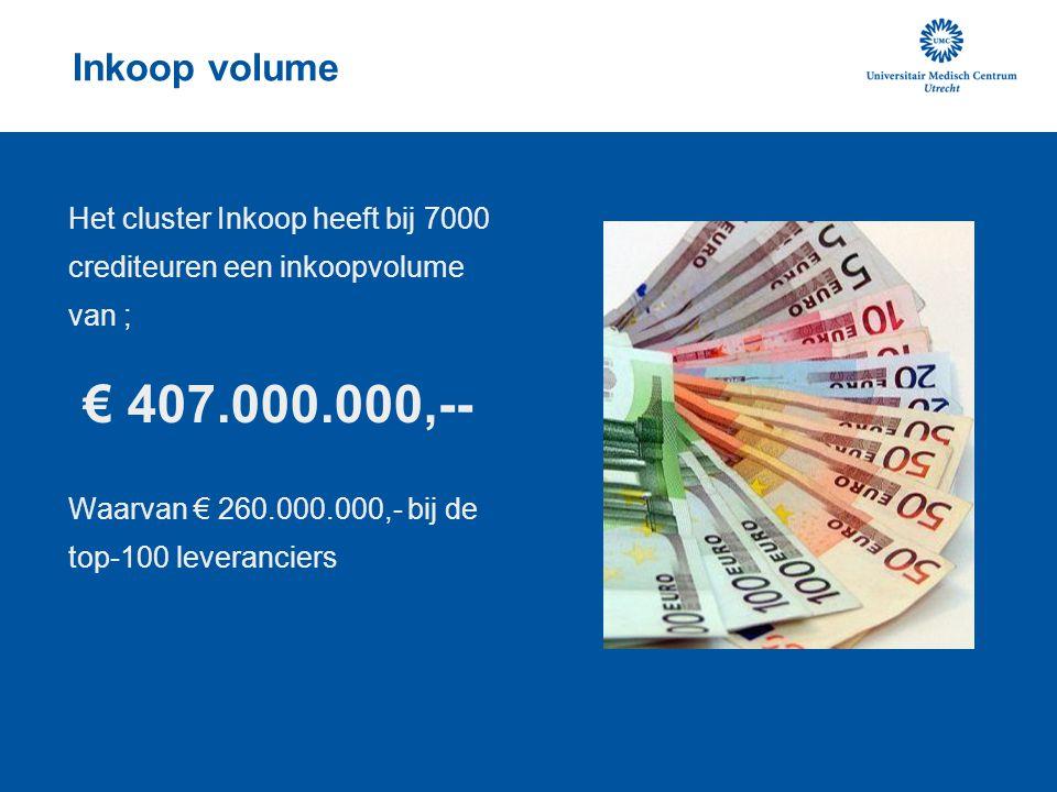 € 407.000.000,-- Inkoop volume Het cluster Inkoop heeft bij 7000
