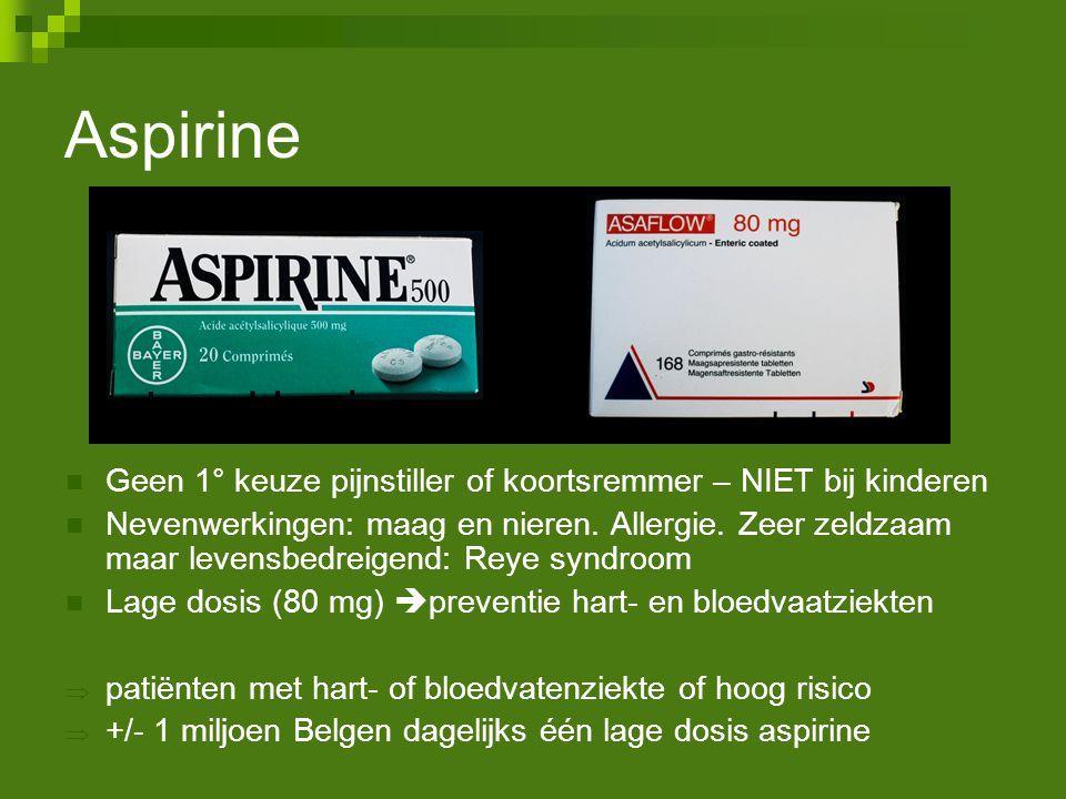 Aspirine Geen 1° keuze pijnstiller of koortsremmer – NIET bij kinderen