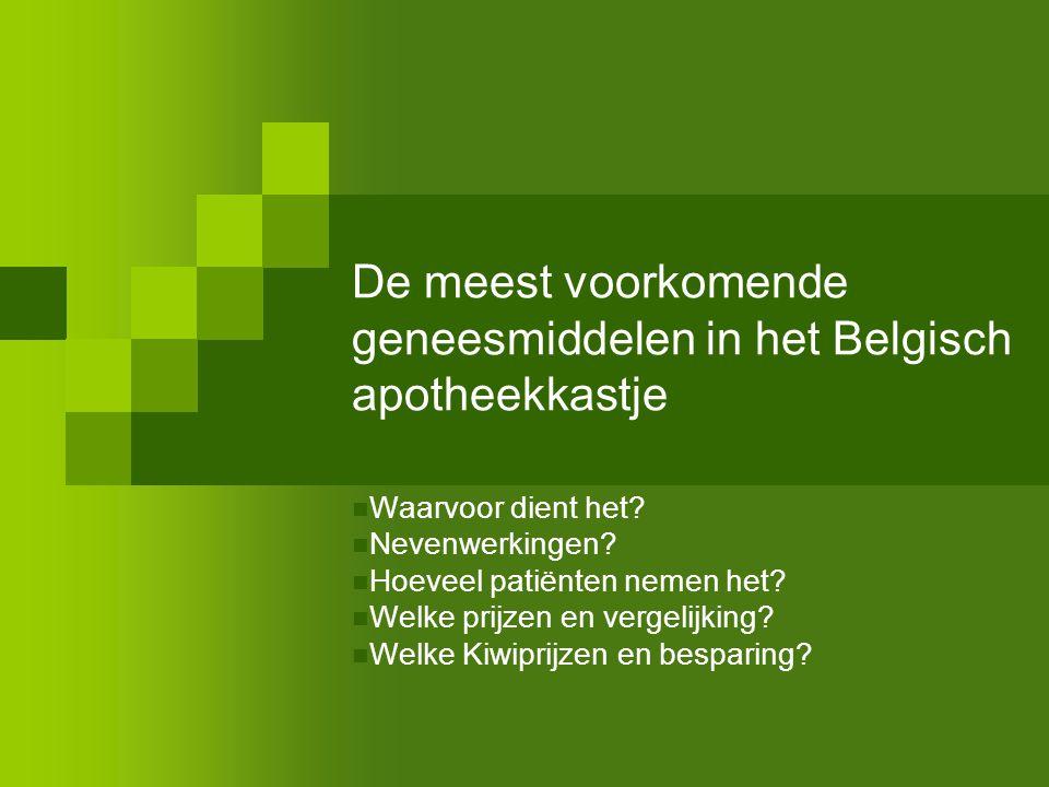 De meest voorkomende geneesmiddelen in het Belgisch apotheekkastje