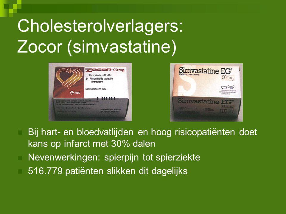 Cholesterolverlagers: Zocor (simvastatine)