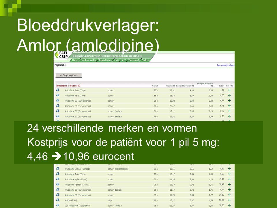 Bloeddrukverlager: Amlor (amlodipine)