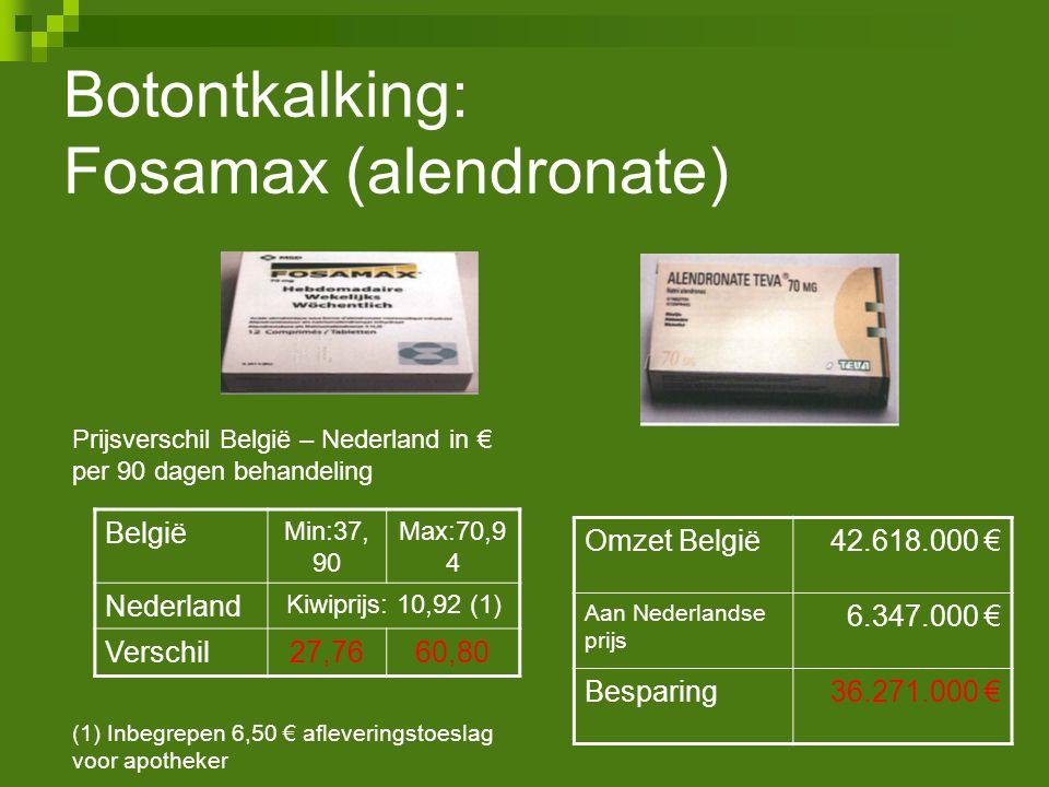 Botontkalking: Fosamax (alendronate)