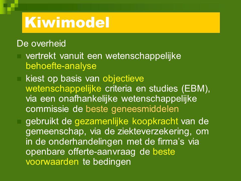 Kiwimodel De overheid. vertrekt vanuit een wetenschappelijke behoefte-analyse.