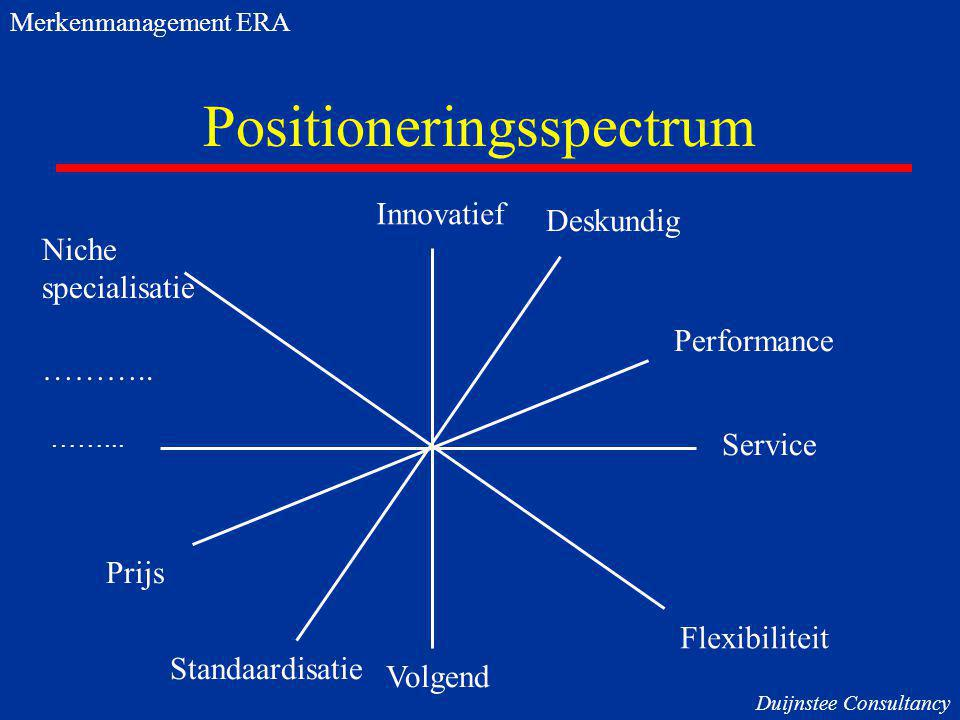 Positioneringsspectrum