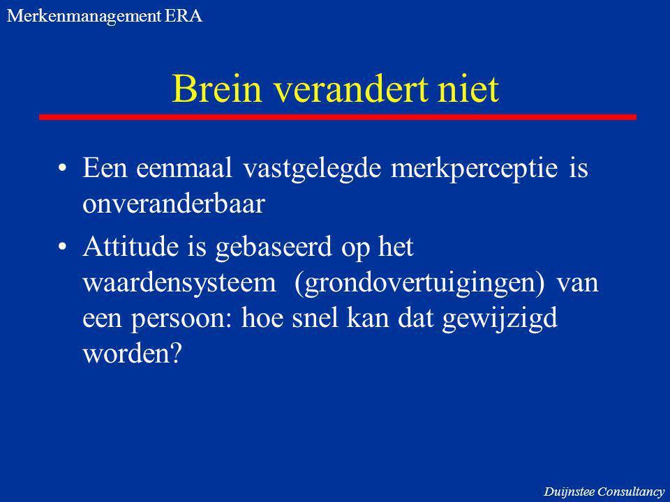 Merkenmanagement ERA Brein verandert niet. Een eenmaal vastgelegde merkperceptie is onveranderbaar.