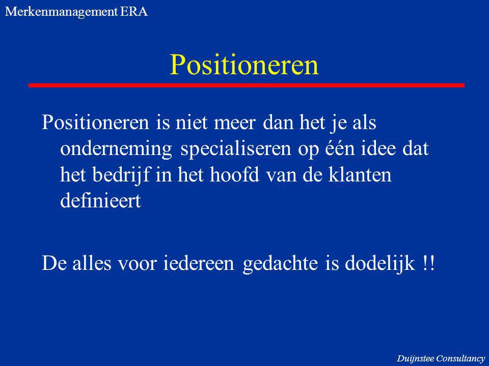 Merkenmanagement ERA Positioneren.