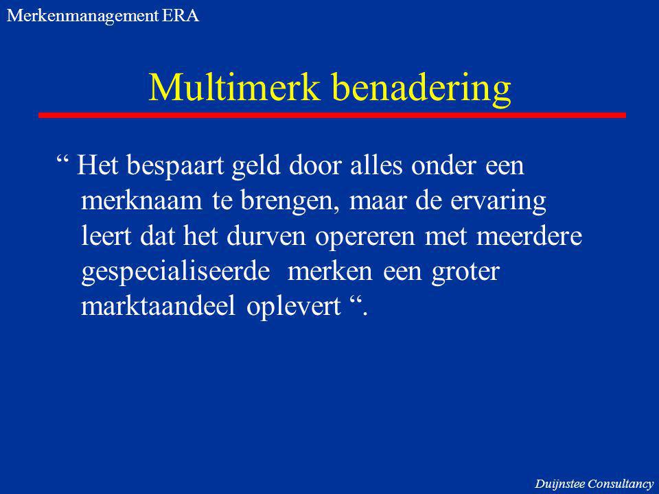 Merkenmanagement ERA Multimerk benadering.