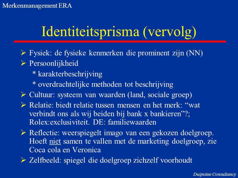 Identiteitsprisma (vervolg)