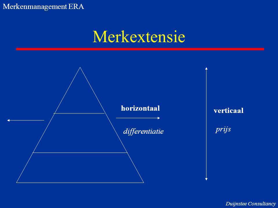 Merkextensie Merkenmanagement ERA horizontaal verticaal prijs