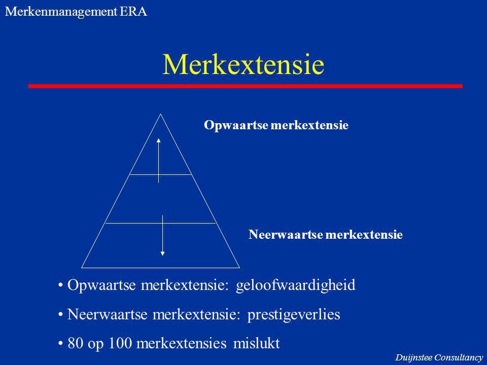 Merkextensie Opwaartse merkextensie: geloofwaardigheid