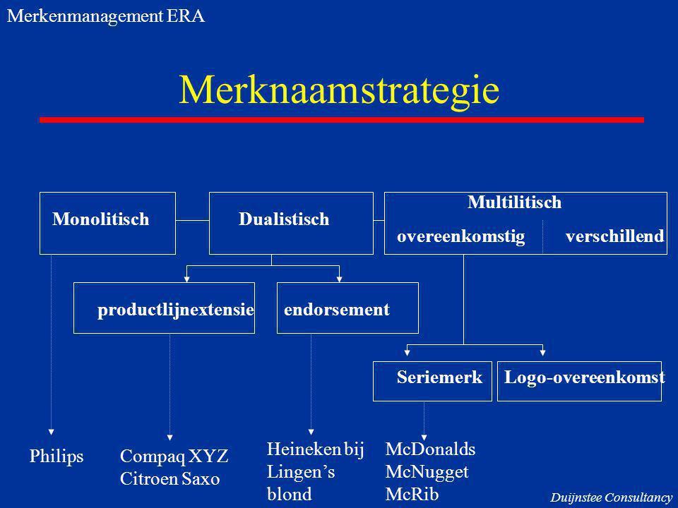 Merknaamstrategie Merkenmanagement ERA Multilitisch