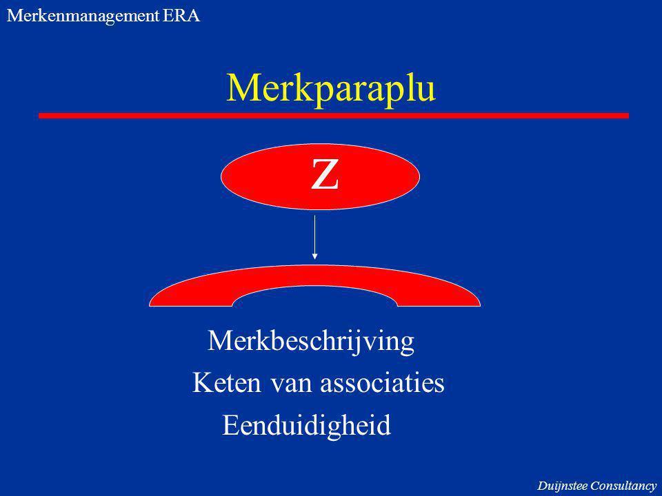 z Merkparaplu Merkbeschrijving Keten van associaties Eenduidigheid