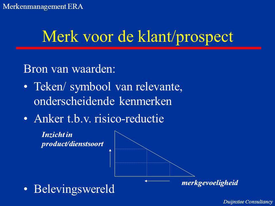 Merk voor de klant/prospect