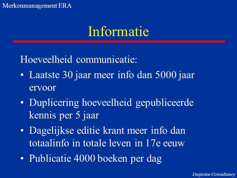 Informatie Hoeveelheid communicatie: