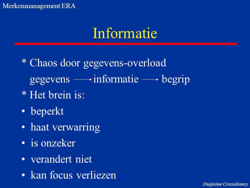 Informatie * Chaos door gegevens-overload gegevens informatie begrip