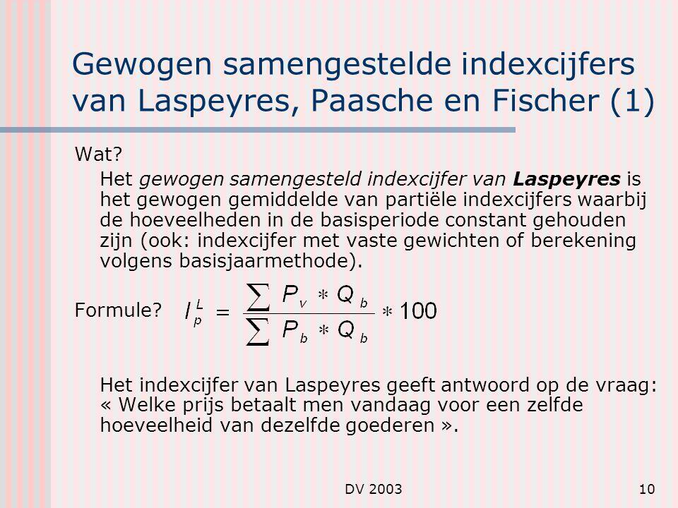 Gewogen samengestelde indexcijfers van Laspeyres, Paasche en Fischer (1)