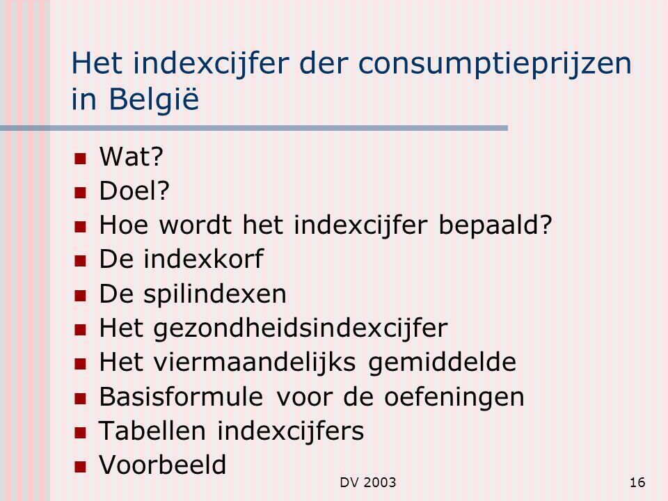 Het indexcijfer der consumptieprijzen in België