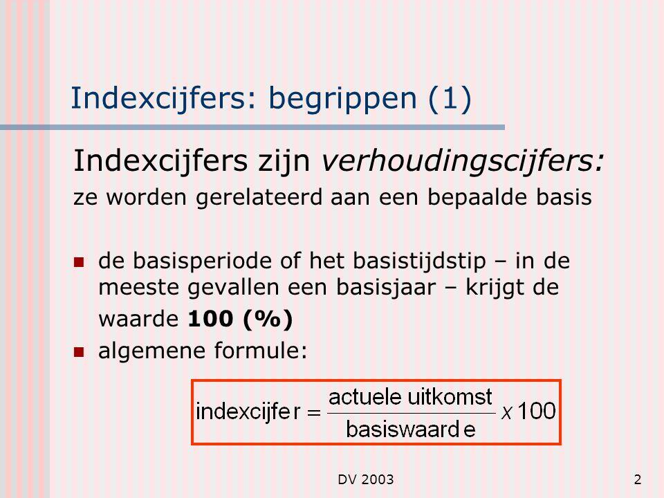 Indexcijfers: begrippen (1)