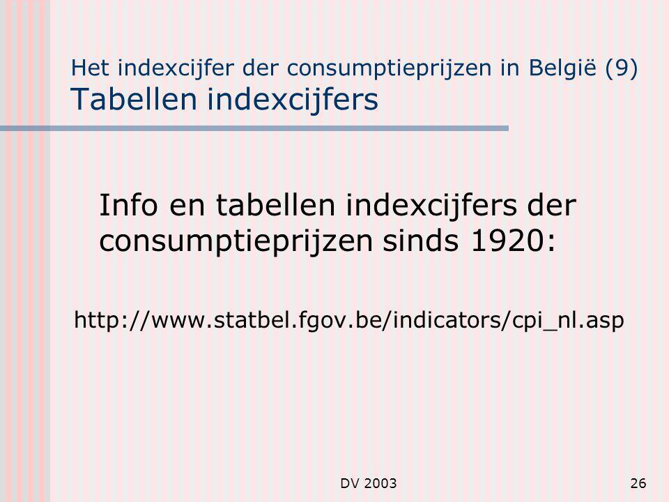 Info en tabellen indexcijfers der consumptieprijzen sinds 1920: