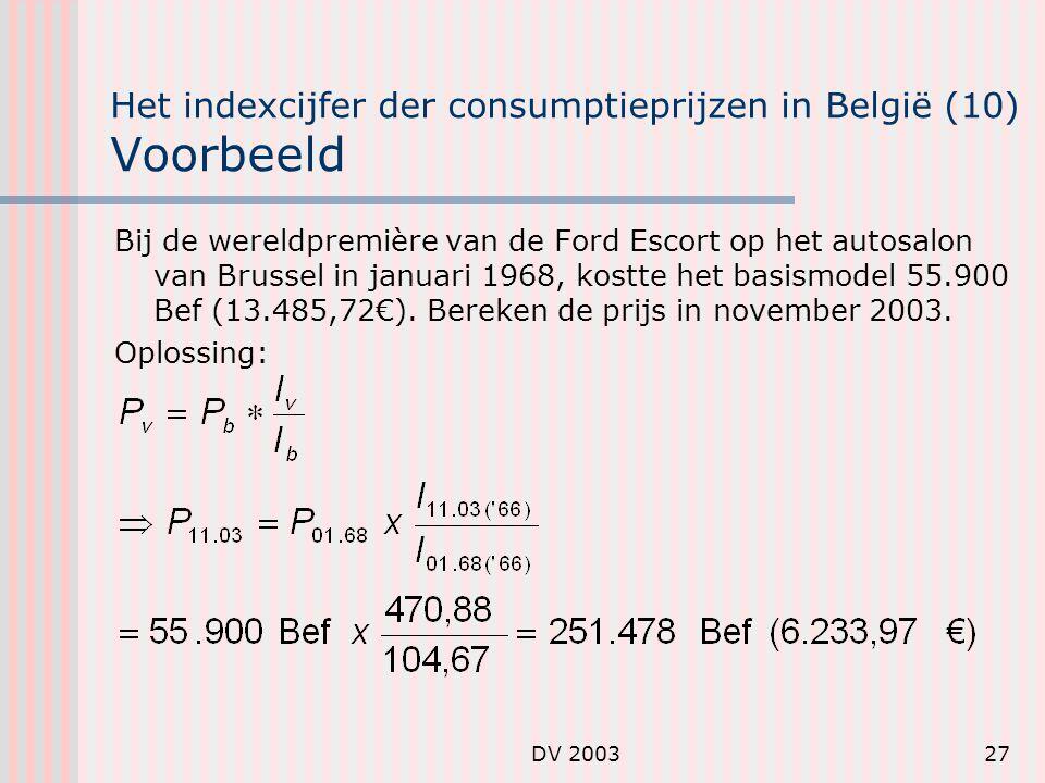 Het indexcijfer der consumptieprijzen in België (10) Voorbeeld