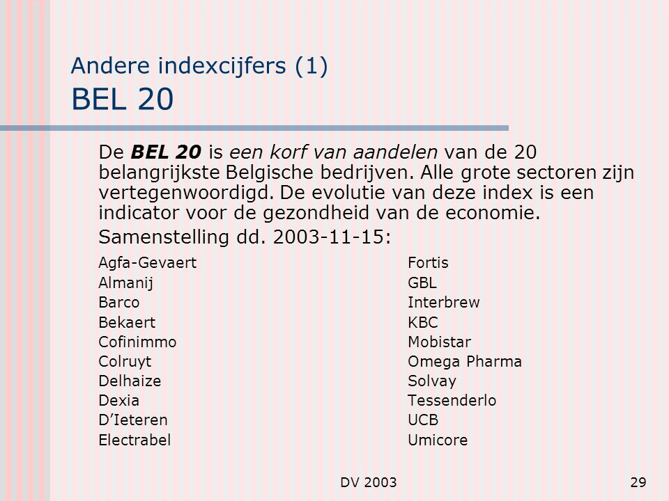 Andere indexcijfers (1) BEL 20