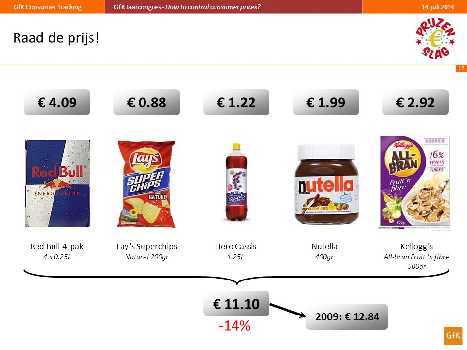 Raad de prijs! € 4.09. € 0.88. € 1.22. € 1.99. € 2.92. Red Bull 4-pak 4 x 0.25L. Lay's Superchips Naturel 200gr.