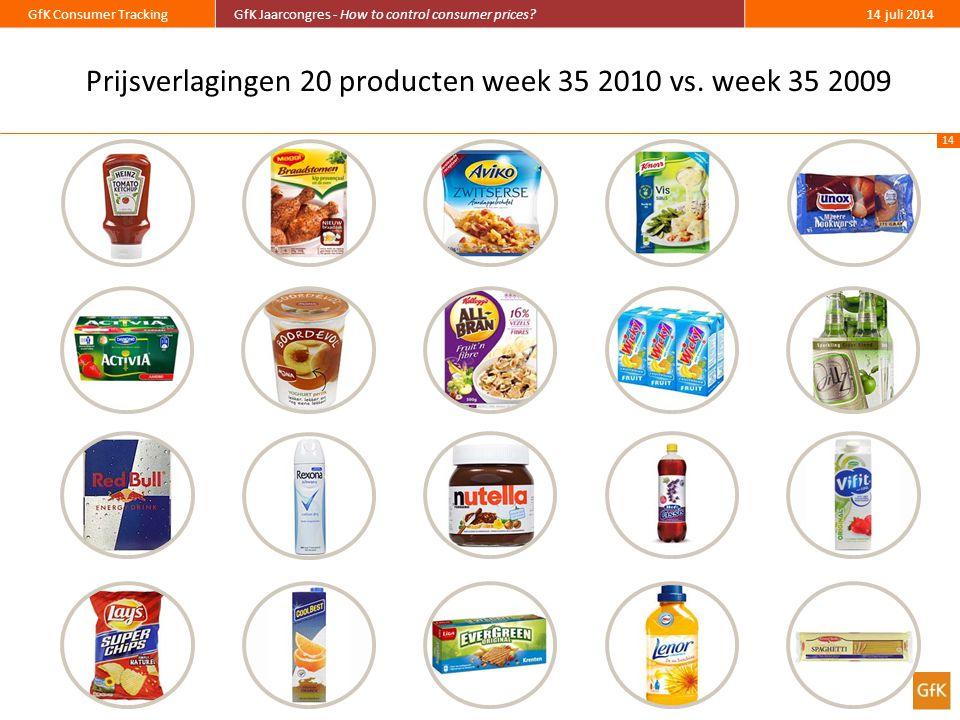 Prijsverlagingen 20 producten week 35 2010 vs. week 35 2009