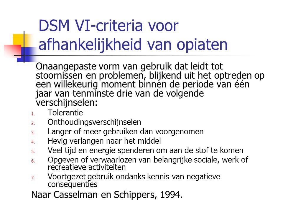 DSM VI-criteria voor afhankelijkheid van opiaten
