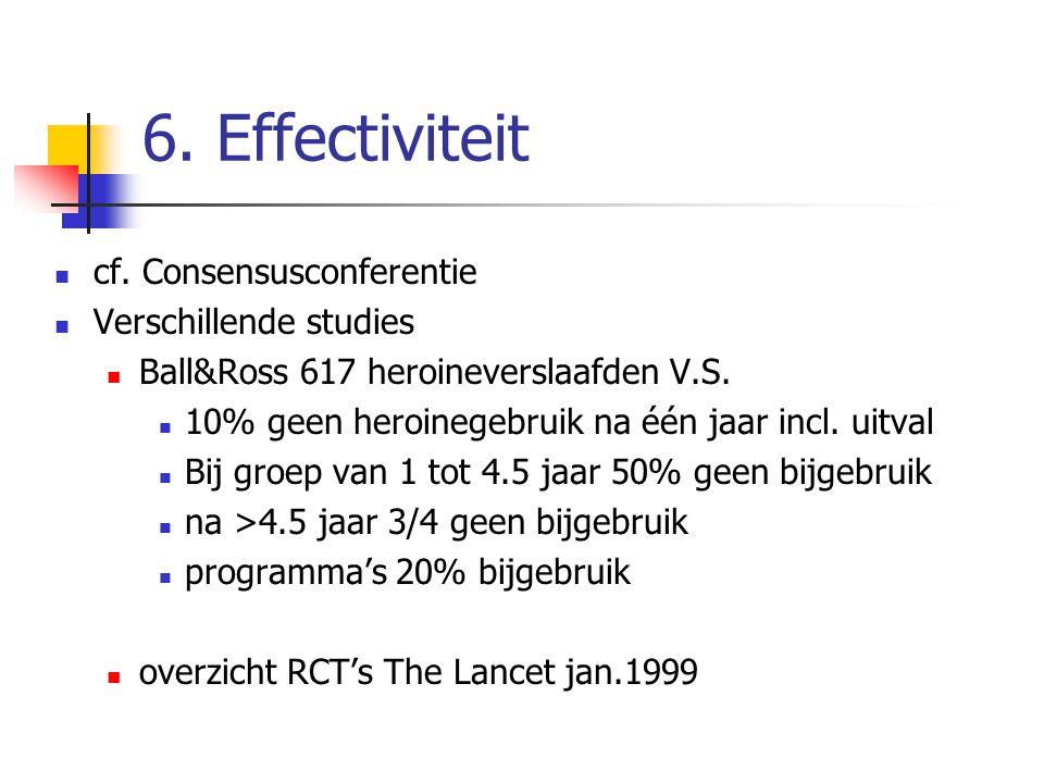 6. Effectiviteit cf. Consensusconferentie Verschillende studies