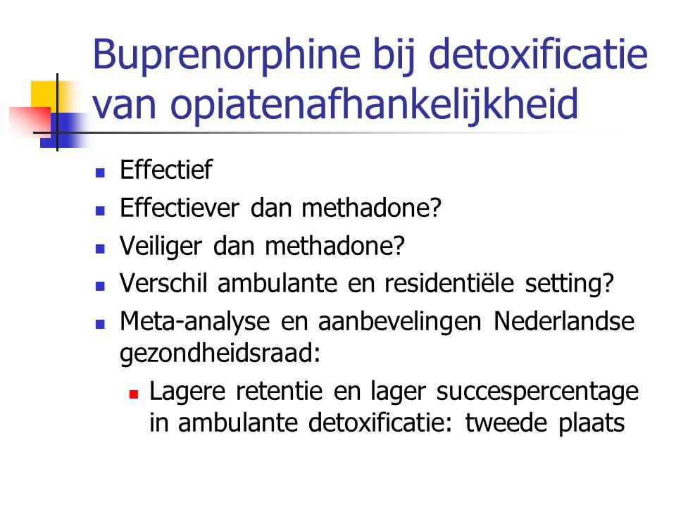 Buprenorphine bij detoxificatie van opiatenafhankelijkheid