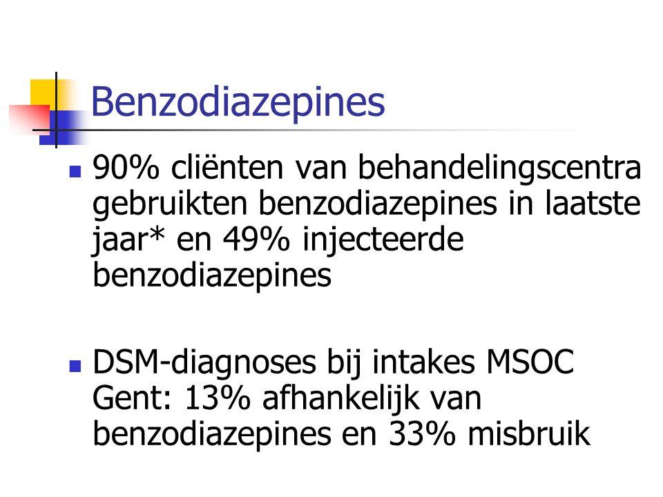 Benzodiazepines 90% cliënten van behandelingscentra gebruikten benzodiazepines in laatste jaar* en 49% injecteerde benzodiazepines.