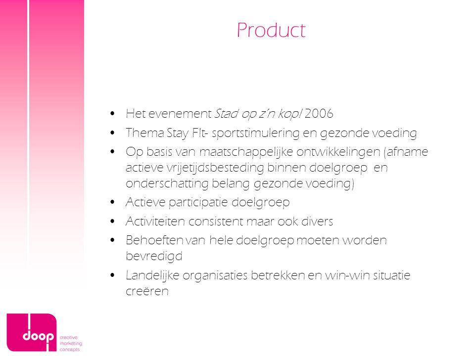 Product Het evenement Stad op z'n kop! 2006