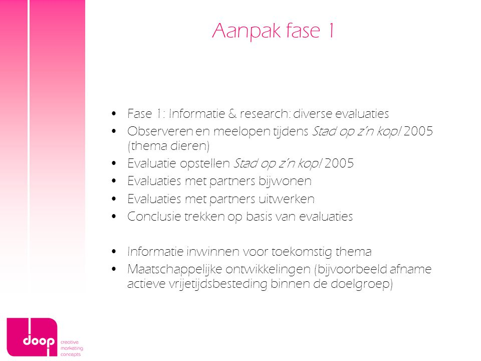 Aanpak fase 1 Fase 1: Informatie & research: diverse evaluaties